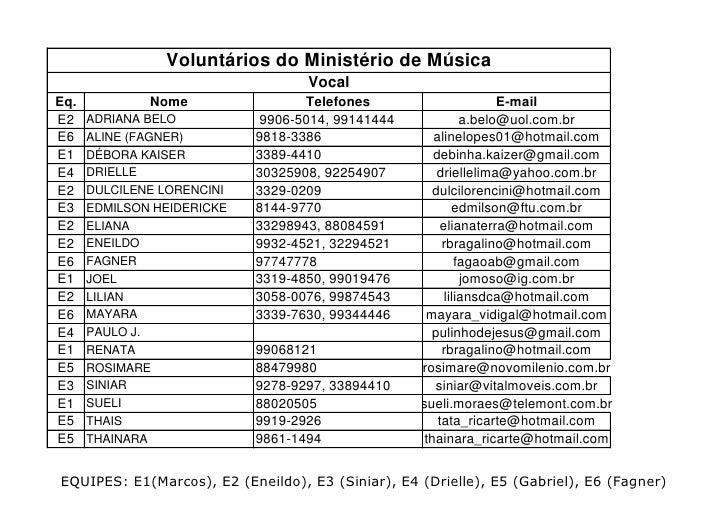 Voluntários do Ministério de Música                                    Vocal Eq.           Nome                 Telefones ...