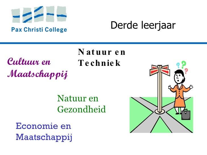 Derde leerjaar Cultuur en Maatschappij Economie en Maatschappij Natuur en Gezondheid Natuur en Techniek