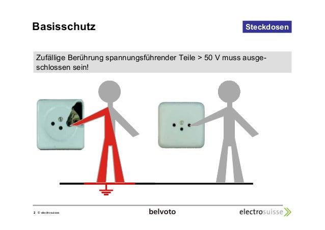 Basisschutz  2 © electrosuisse  Steckdosen  Zufällige Berührung spannungsführender Teile > 50 V muss ausge-schlossen  sein...