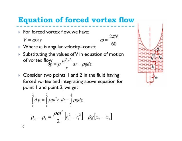 Free Vortex and Forced Vortex