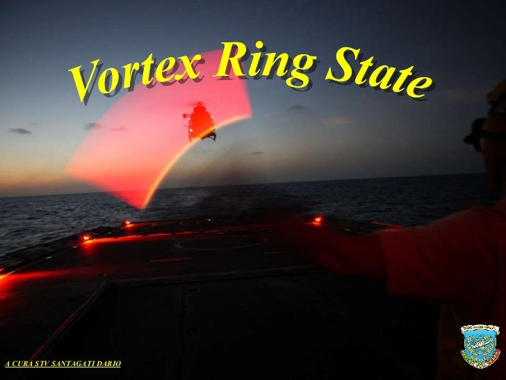 Vortex Ring State -Italiano-