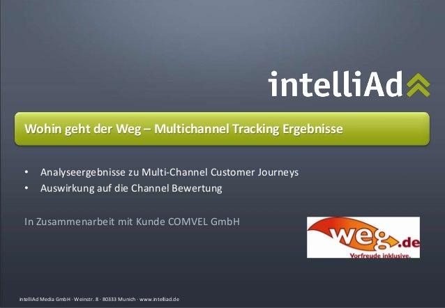 intelliAd Media GmbH ∙ Weinstr. 8 ∙ 80333 Munich · www.intelliad.deintelliAd Media GmbH ∙ Weinstr. 8 ∙ 80333 Munich · www....