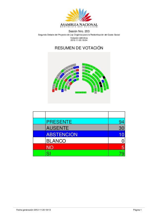 Sesión Nro. 203                    Segundo Debate del Proyecto de Ley Orgánica para la Redistribución del Gasto Social    ...