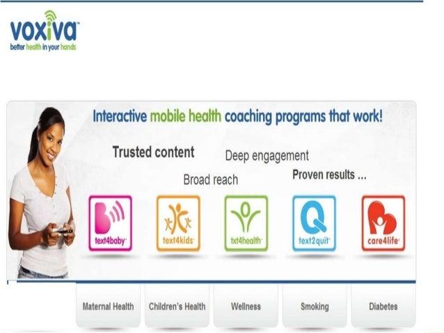 Company Name – Voxiva           Group - Encounter Tarun ku Pradhan       Sandhyarani Panda Subhrajit Satpathy    Sonali Mo...