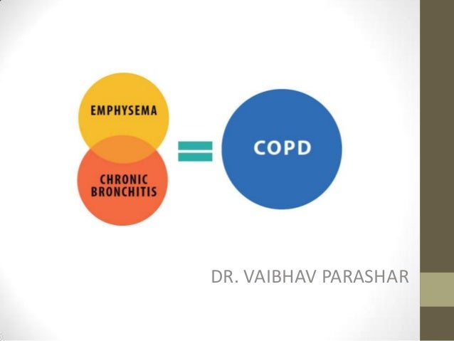 COPD COMPLETE POWER POINT AS PER GOLD....