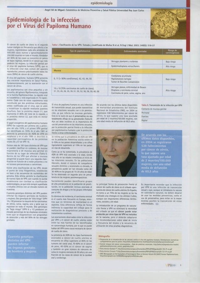 Epidemiología de la infección por el Virus del Papiloma Humano