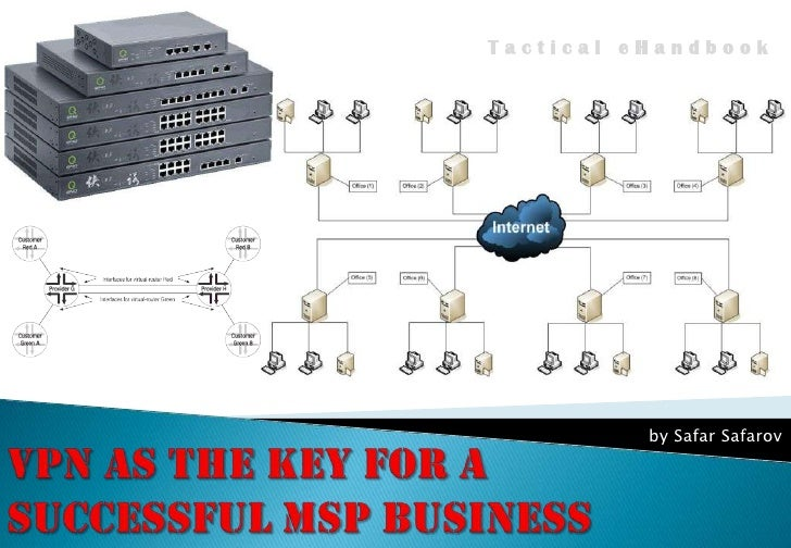 VPN as the Key for a Successful MSP Business