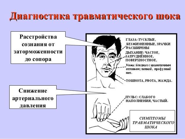 Диагностика травматического