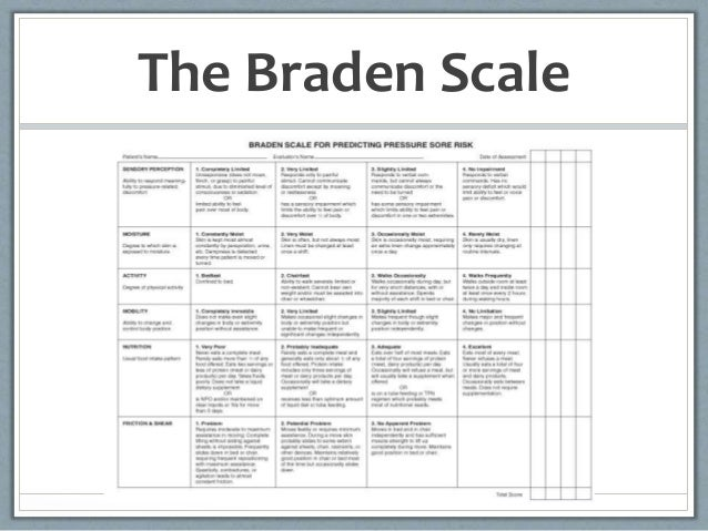 braden scale 4 y24 yr old male yappears healthy, well-nourished yhernia repair yimmediate post-op braden scale score =12 y60 yr old male y500 lbs (2723 kg.
