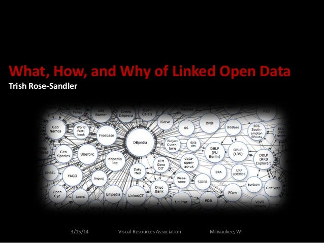 3/15/14 Visual Resources Association Milwaukee, WI What, How, and Why of Linked Open Data Trish Rose-Sandler