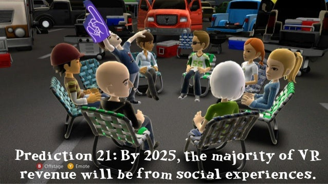 Prediction 24: By end of 2020, at least oneVR MMO will have > 1M subscribers.