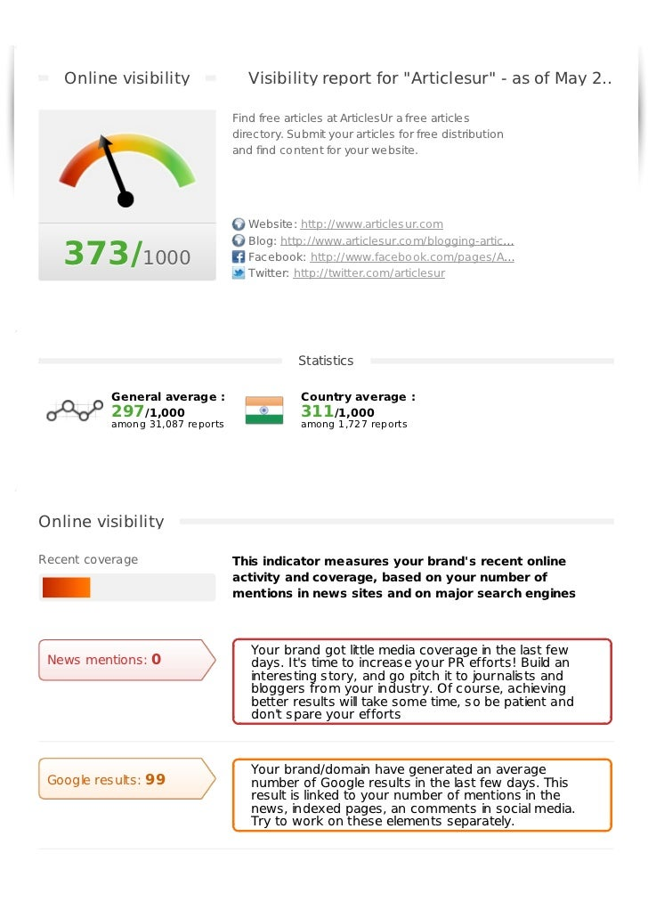 "Online visibility                Visibility report for ""Articlesur"" - as of May 2…                                  Find f..."