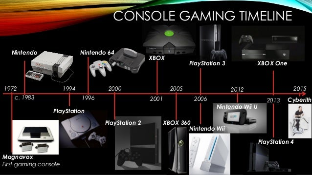 images of xbox console timeline spacehero