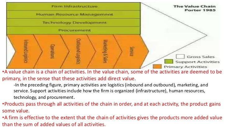vrio nucor Find human resource management example essays, research papers, term  papers, case studies or speeches human resource management roles  abstract h.