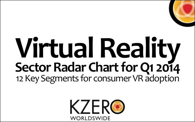 Virtual  hart  eality     R for  Q1  2014   Sector  Radar  C 12  Key  Segments  for  consumer  ...