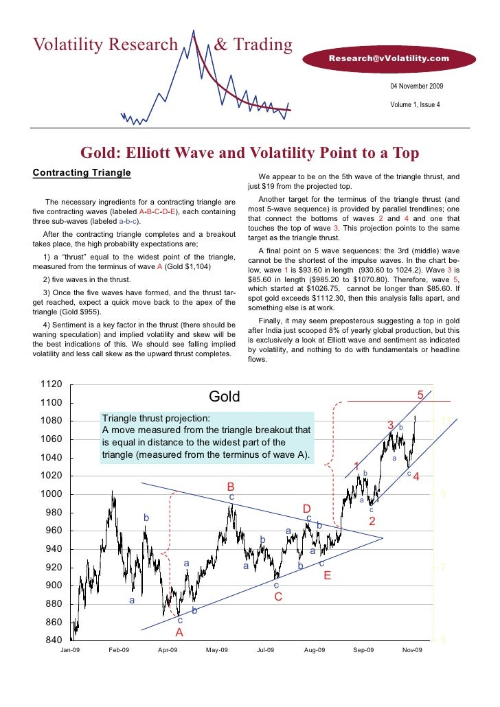 Volatility Research                                       & Trading                                                       ...