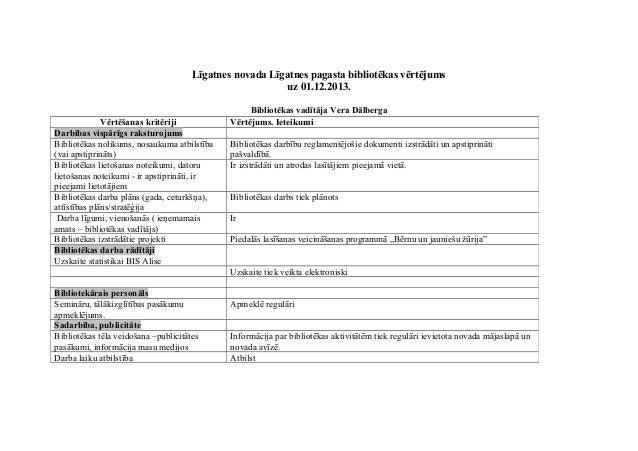 Līgatnes novada Līgatnes pagasta bibliotēkas vērtējums uz 01.12.2013. Vērtēšanas kritēriji Darbības vispārīgs raksturojums...
