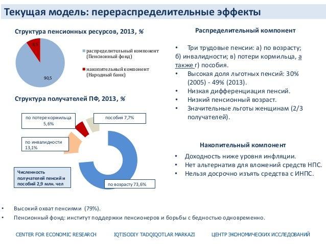 Где мне индексация страховых пенсий по потере кормильца Ленинградская область