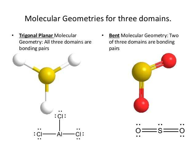 Molecular Geometry Models Images  Reverse Search