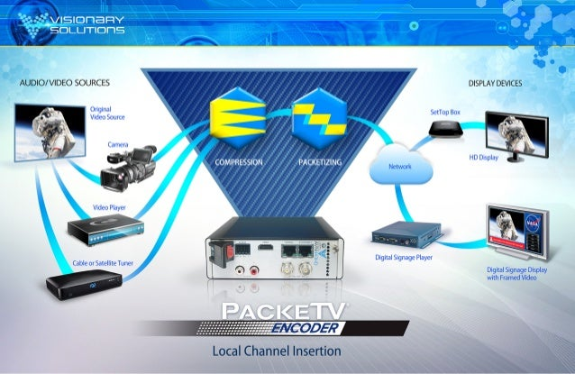 Local Channel Insertion in Digital Signage