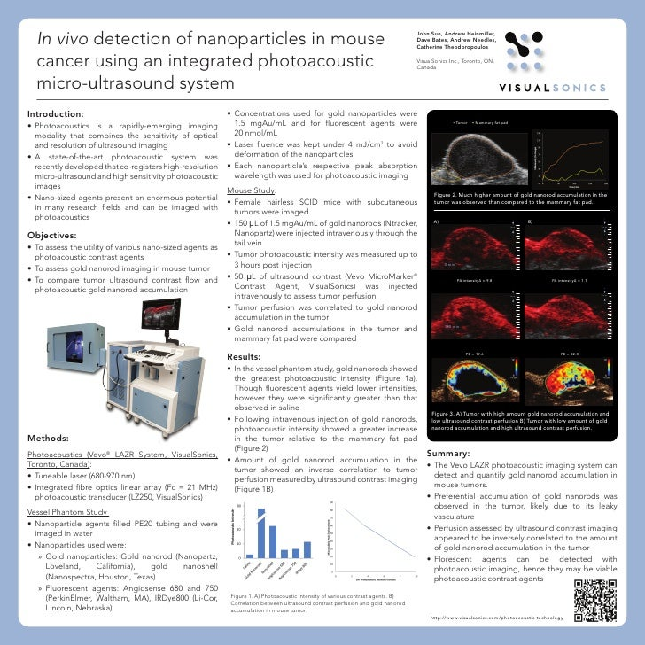 In vivo detection of nanoparticles in mouse                                                                               ...