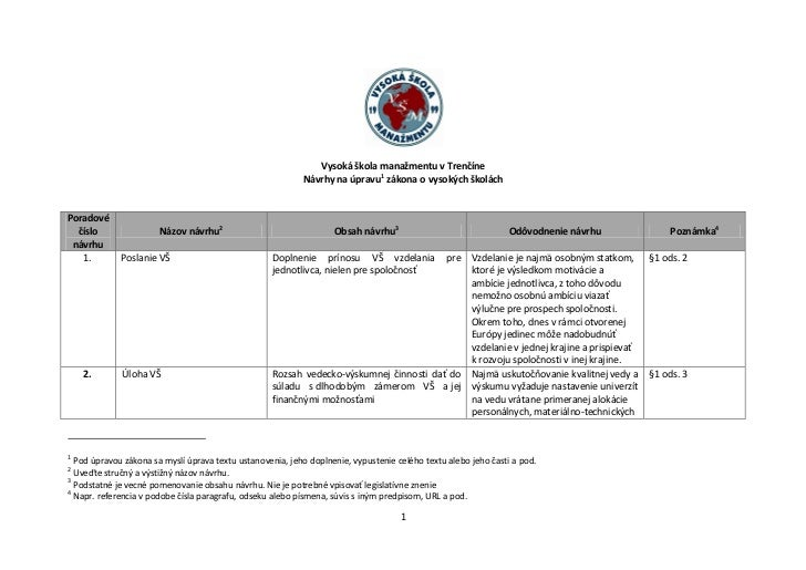 Vysoká škola manažmentu v Trenčíne                                                           Návrhy na úpravu1 zákona o vy...