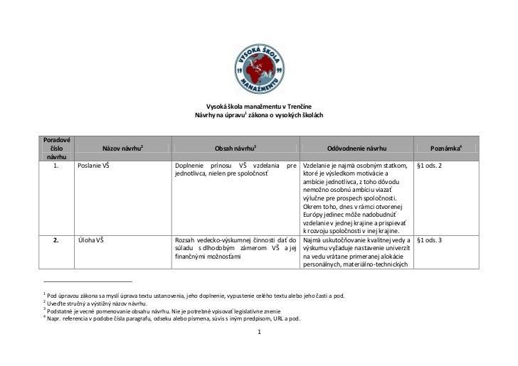 VSM navrhy novelizacia zakona 131/2002