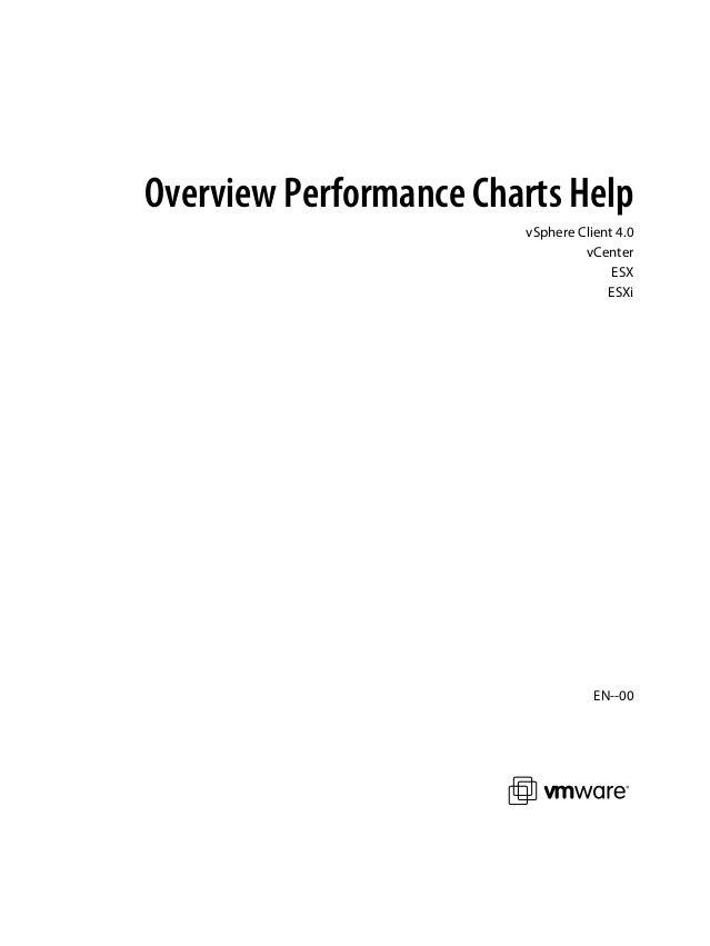 Overview Performance Charts Help vSphere Client 4.0 vCenter ESX ESXi  EN--00