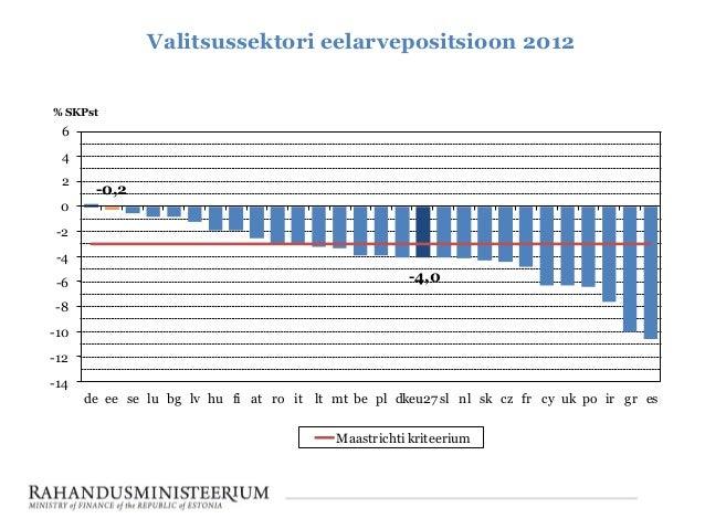 Valitsussektori rahanduse näitajad 2012a