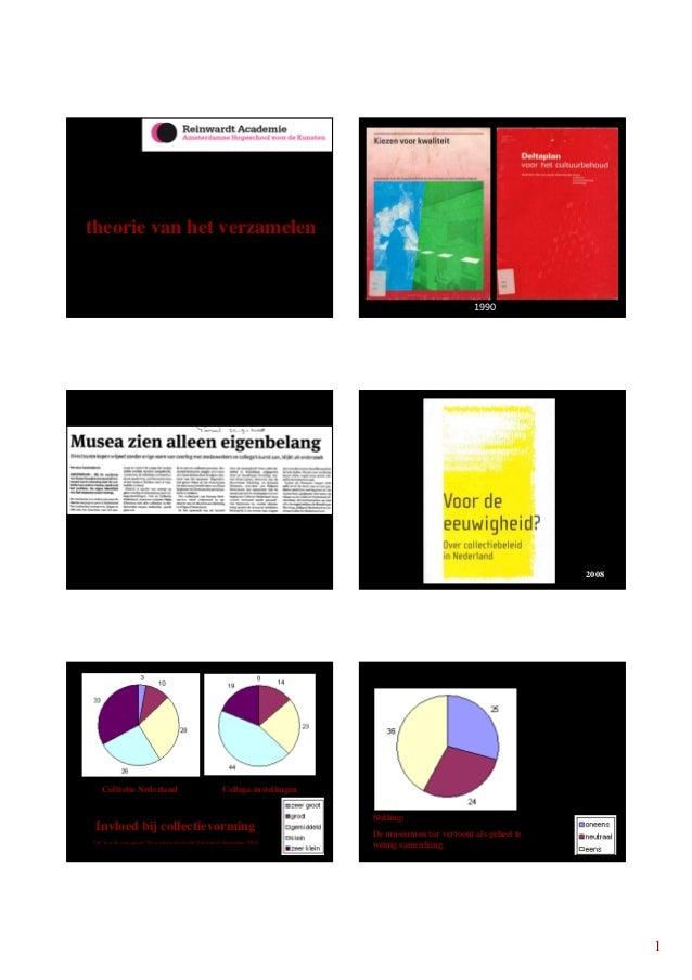 theorie van het verzamelen  1990  2008  Collectie Nederland  Collega-instellingen  Invloed bij collectievorming Uit: Voor ...