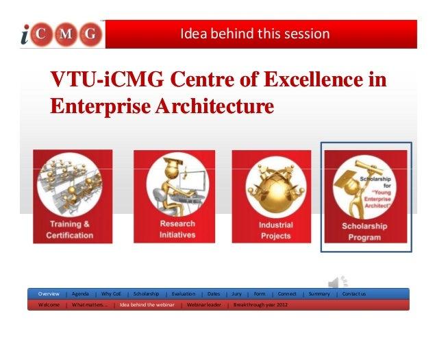VTUVTU--iCMG Centre of Excellence iniCMG Centre of Excellence inEnterprise ArchitectureEnterprise ArchitectureIdea behind ...