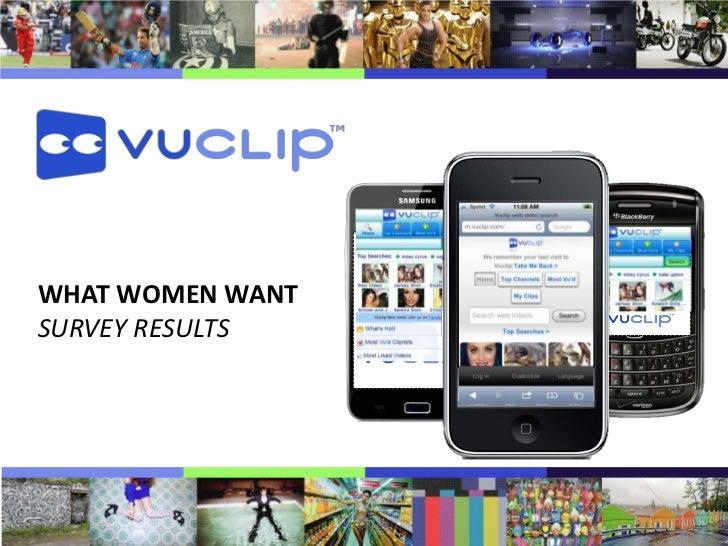 WHAT WOMEN WANTSURVEY RESULTS
