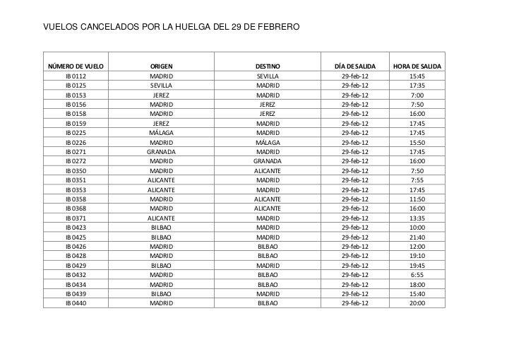 Vuelos cancelados por la huelga del SEPLA-29 de febrero