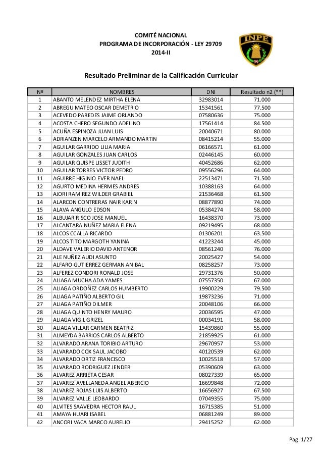 Nº  NOMBRES  DNI  Resultado n2 (**)  1  ABANTO MELENDEZ MIRTHA ELENA  32983014  71.000  2  ABREGU MATEO OSCAR DEMETRIO  15...