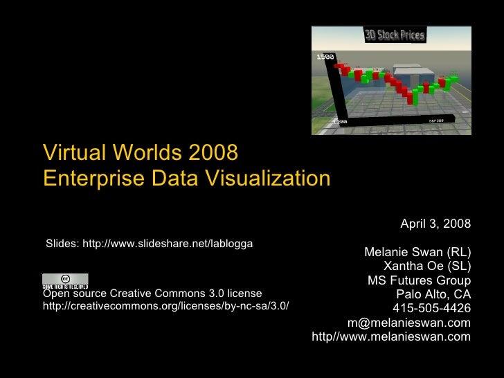 Virtual Worlds 2008 Enterprise Data Visualization April 3, 2008 Melanie Swan (RL) Xantha Oe (SL) MS Futures Group Palo Alt...