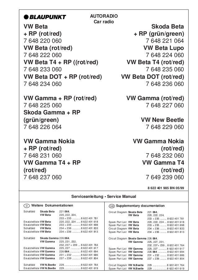 Vw Beta  U0026 Gamma