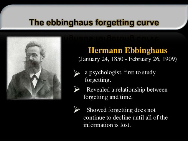 forgetting in psychology An a level psychology presentation containing the 5 theories of forgetting: displacement, retrieval failure, repression, trace decay and lack of consolidation made specifically for the as level psyb2 aqa b syllabus but suitable for most courses.
