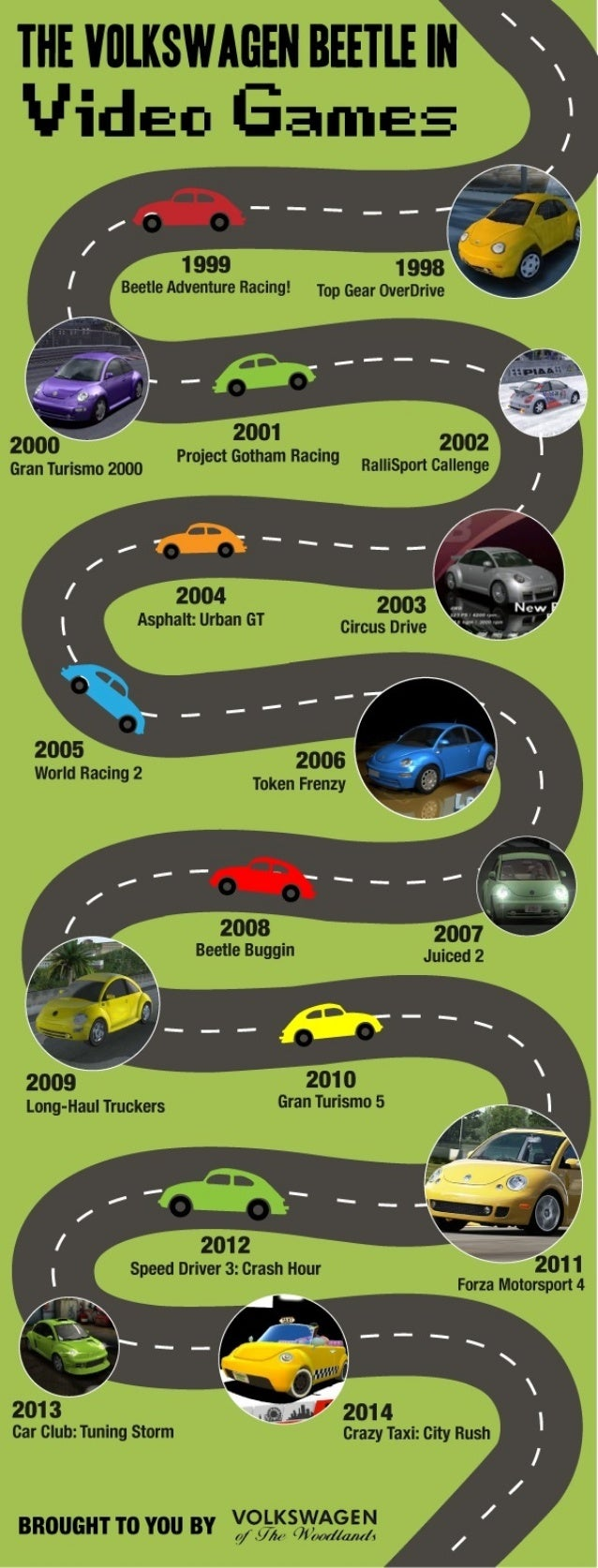 The Volkswagen Beetle In Video Games Infographic