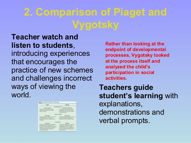 compare piaget vygotsky essay Essay that covers piaget and vygotsky it looks at their theories and includes applications to the classroom.