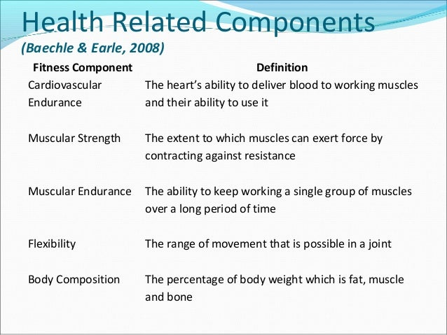 fitness components The five components of fitness muscular strength muscular endurance  cardiovascular endurance flexibility body composition the definitions of the 5 .