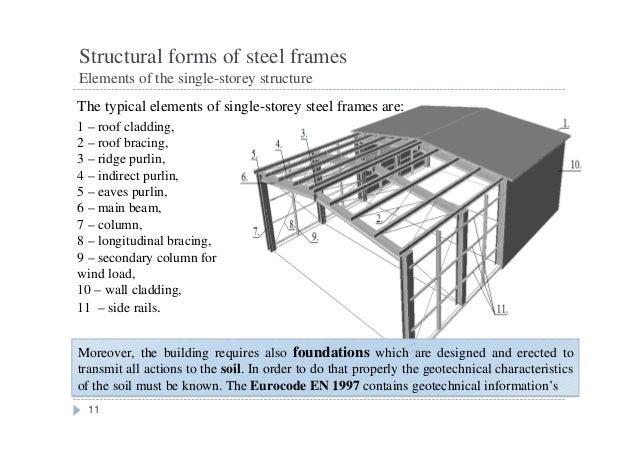 W 1 Single Storey Steel Frames Structures