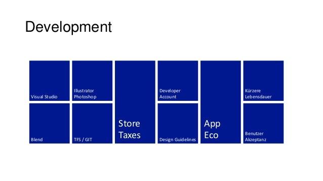 Windows 8 App Developer Day