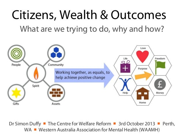 Citizens, Wealth & Outcomes What are we trying to do, why and how? Dr Simon Duffy ■ The Centre for Welfare Reform ■ 3rd Oc...