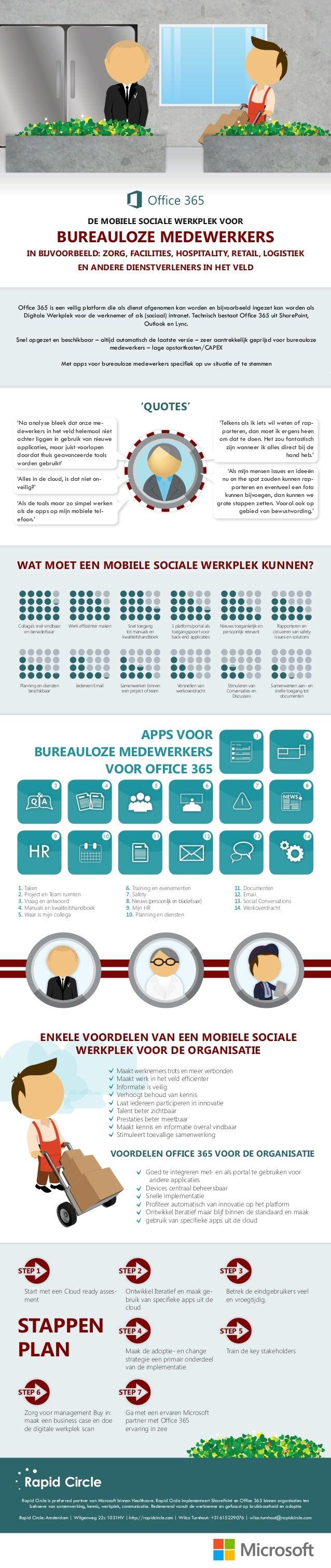 Waarom Office 365 voor logistiek, facilities, hospitality en consumenten dienstverlening in het veld -  Social Intranet and digital workplace for deskless workers