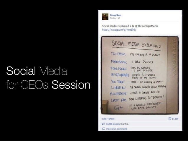 Social Mediafor CEOs Session