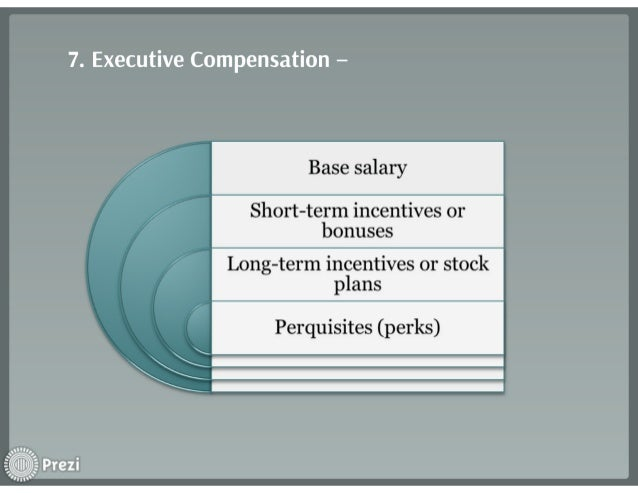 Wage incentive plans for Long term incentive plan design