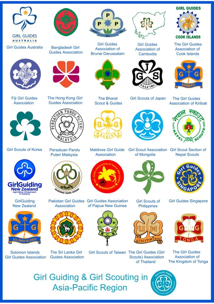 Logos of Asia Pacific Region