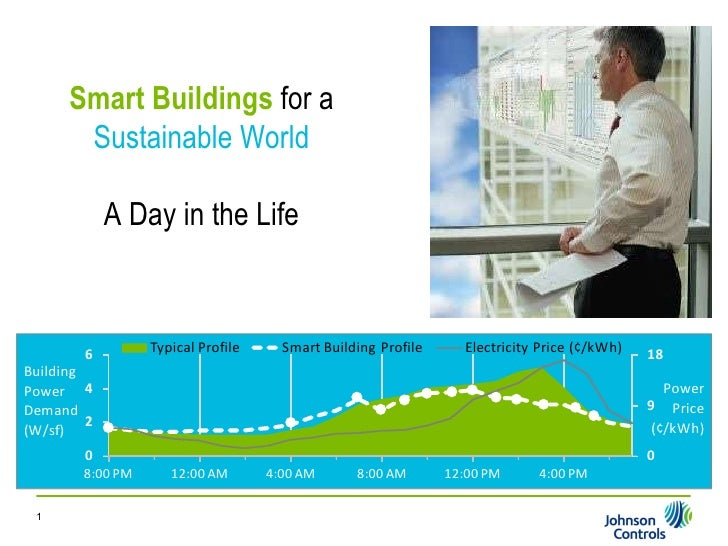 Smart   Buildings  for a  Sustainable World A Day in the Life