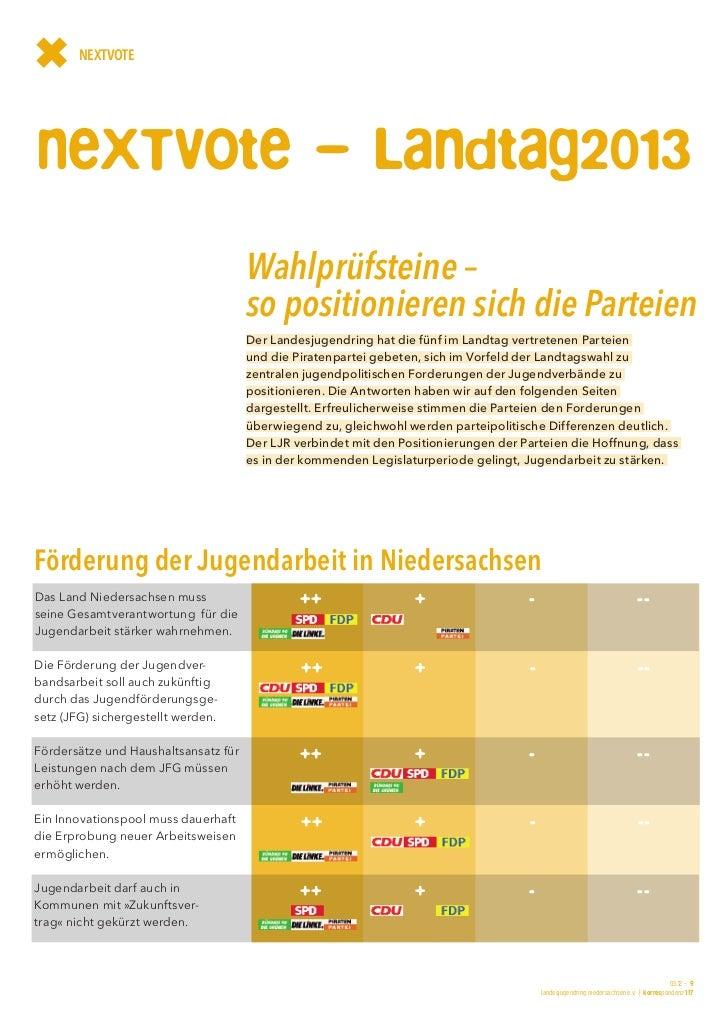 ✖      NEXTVOTEneXTvote                                         – Landtag2013                                      Wahlprü...