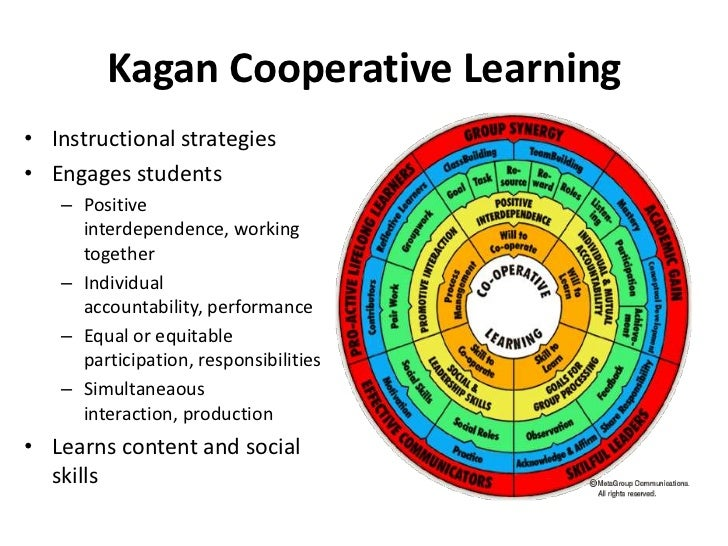 spencer kagan cooperative learning strategies pdf